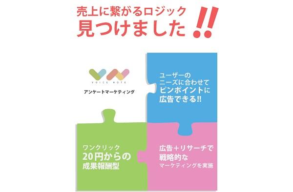 ボイスノート広告【アンケートマーケティング】サービス資料