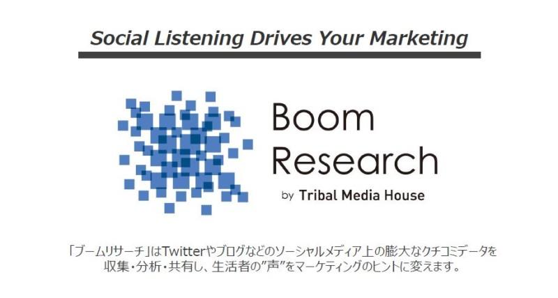 ソーシャルメディア上の膨大なクチコミデータを収集・分析・共有してヒントに変える「ブームリサーチ」
