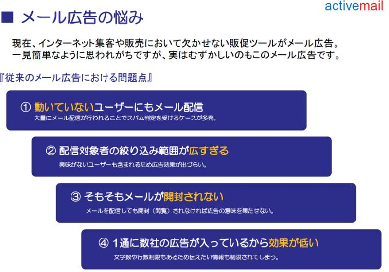 アクティブメールサービス資料|開封課金の新しいメール広告