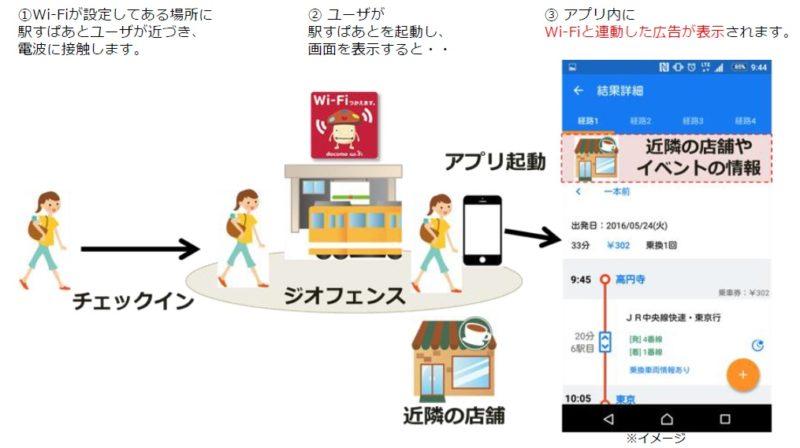 駅すぱあと 広告メニュー3