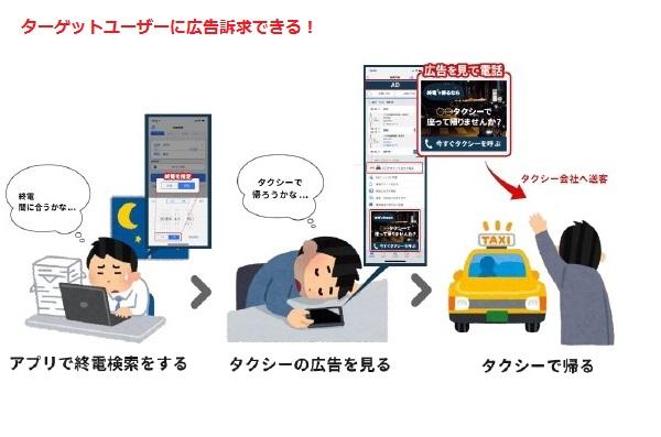 終電広告2