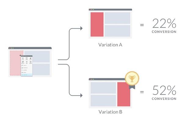 A/Bテストツール 比較資料