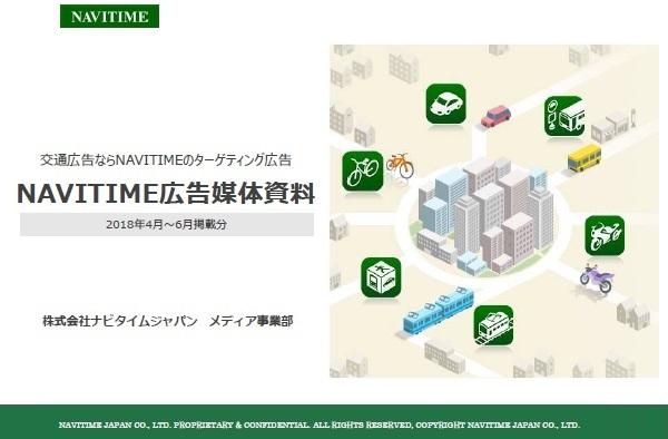 日本最大級のナビゲーションサービス「NAVITIME(ナビタイム)」広告媒体資料