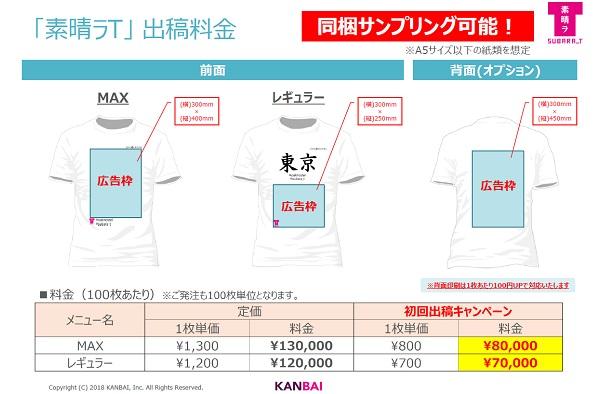 「素晴ラTシャツ」出稿料金