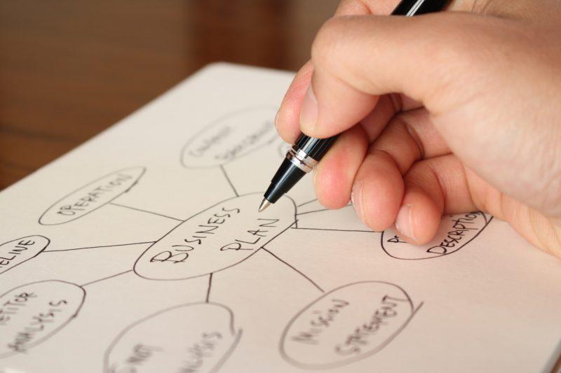 マインドマップとは?書き方やその効果、おすすめのマインドマップ作成ツールをご紹介!