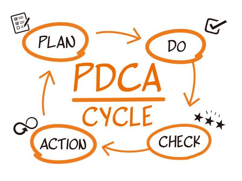 PDCAとは?ビジネスを加速させるために、成果が出るポイントを解説!