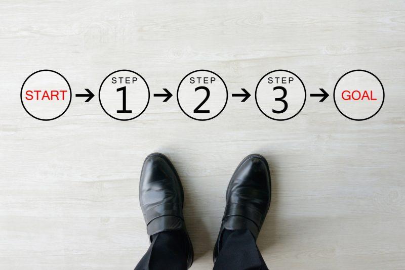 AISASの法則とは?購買行動モデルの基本を解説