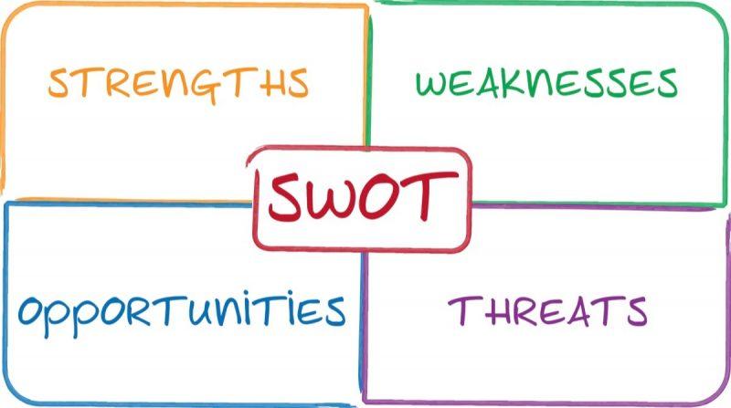 SWOT分析とは?事業を成功させるための分析フレームワークを解説