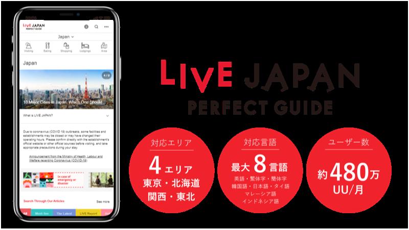 月間480万UU!日本最大規模の訪日外国人向け観光情報サービス