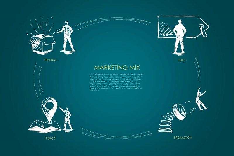 マーケティング戦略の基本となる4Pとは?4Cとの違いも解説