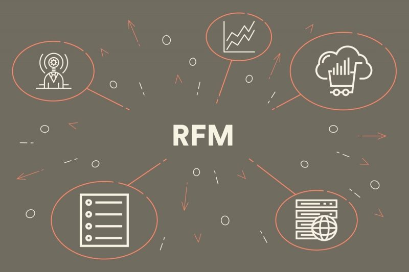 RFM分析とは?そのメリットと分析方法を解説