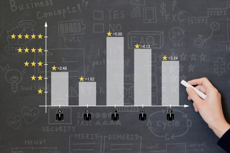 人事評価システムの選ぶポイントとおすすめ13選
